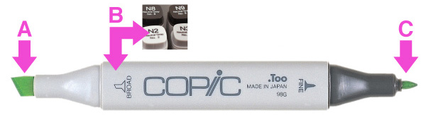 Présentation des produits Copic md blog copic spec marker 2