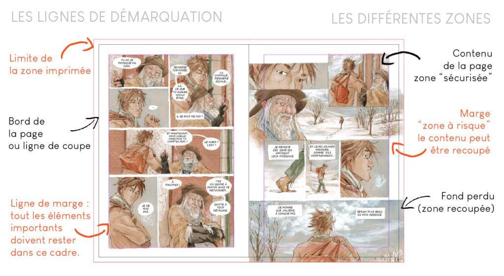 présentation des lignes de démarcation de marge, page et fond perdu pour préparer l'impression d'un livre