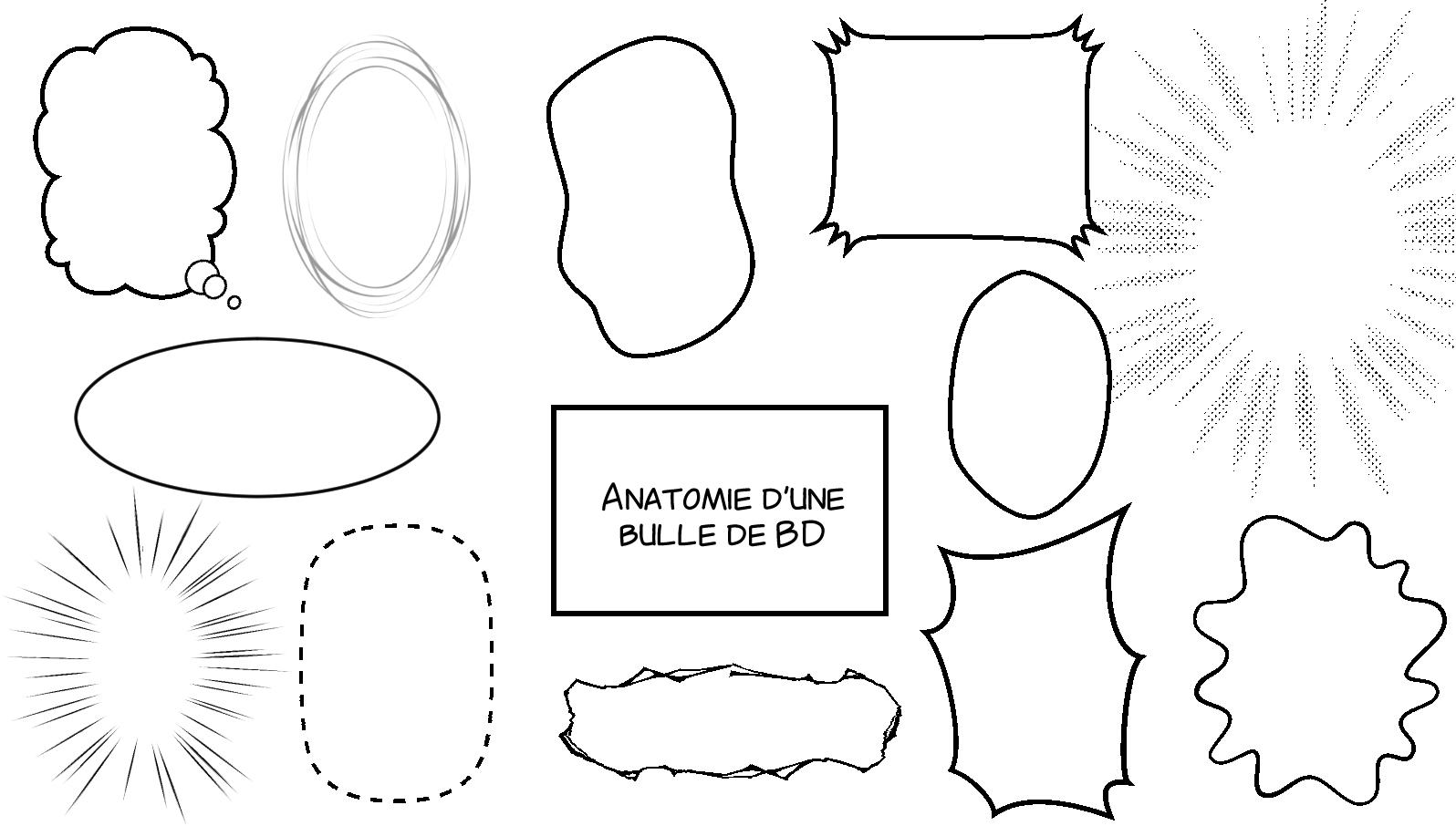 Anatomie d'une bulle de BD