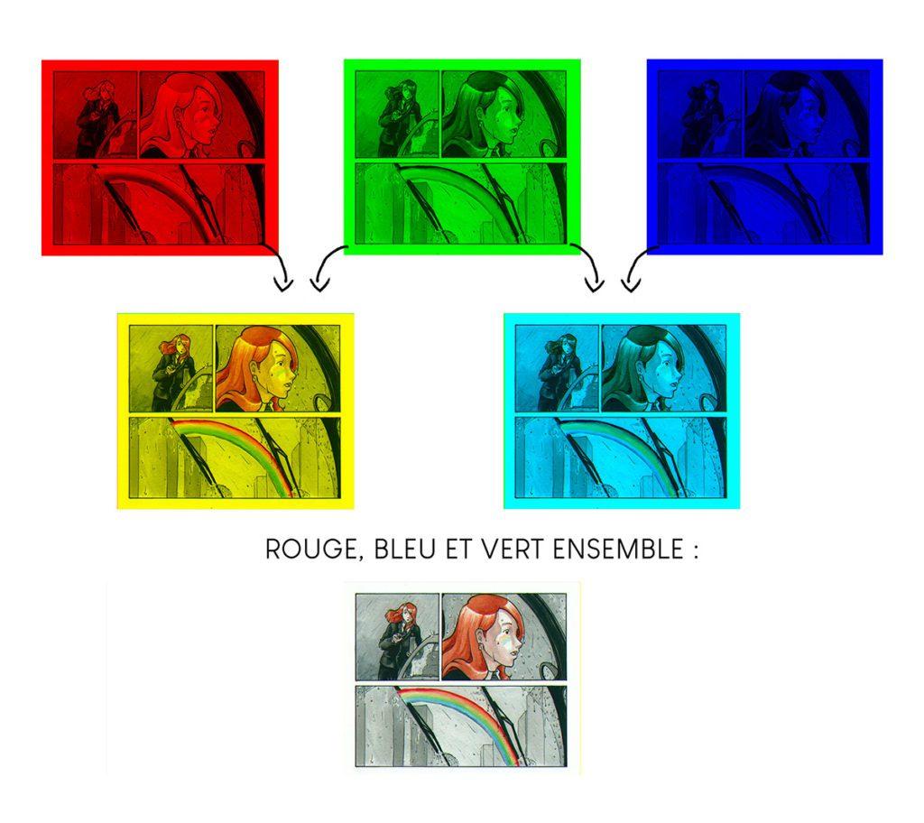 Décomposition des différentes couches d'une image couleur en RVB