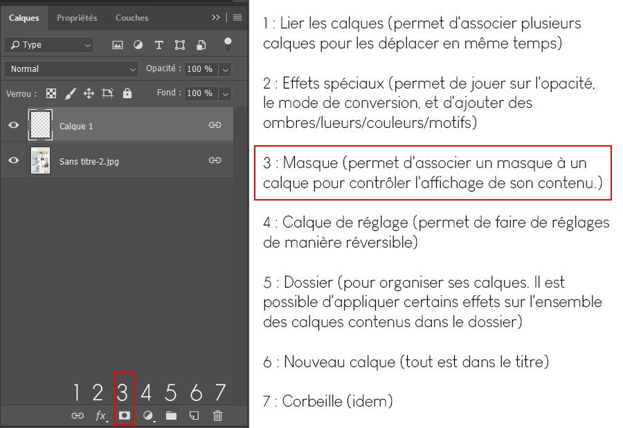 """présentation du menu """"calques"""" de Photoshop et des outils permettant de retoucher une image noir et blanc ou couleur"""