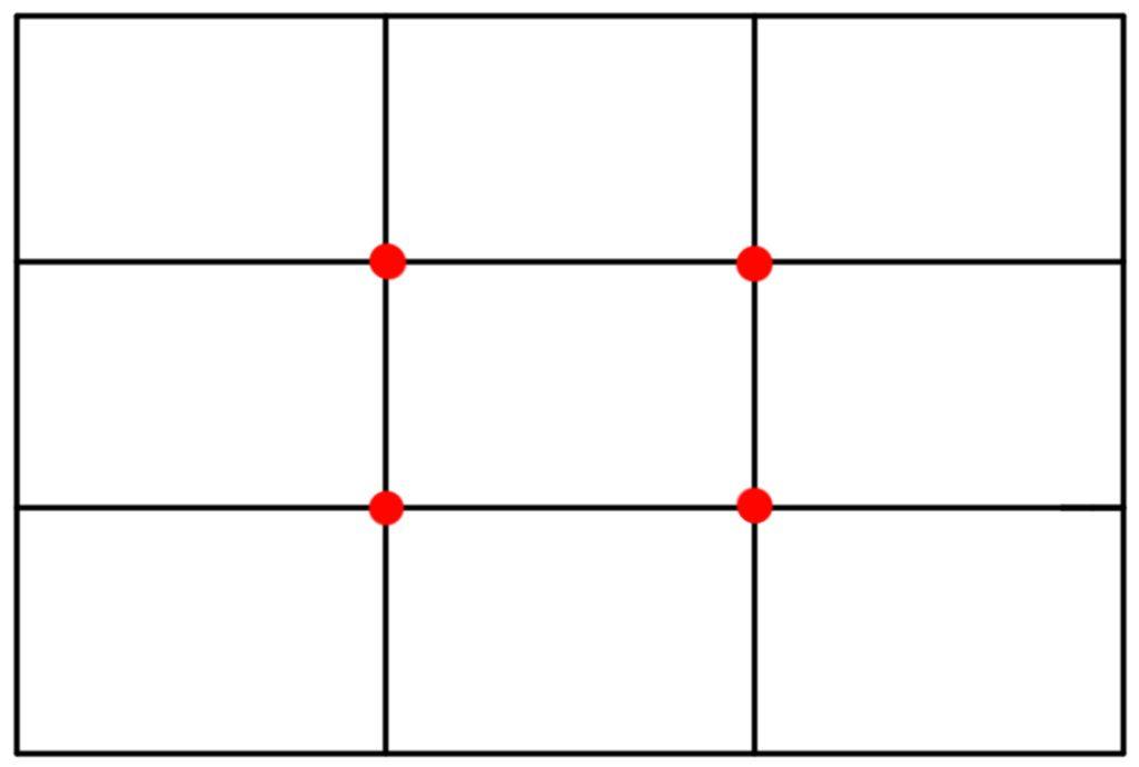 Composition : La règle des tiers