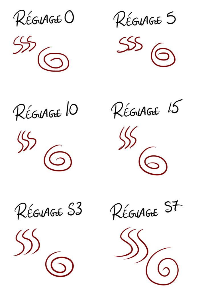 5 astuces sur Paint Tool SAI stabilisation