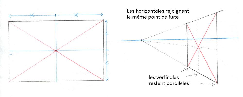 rectangle dessiné à plat et en perspective