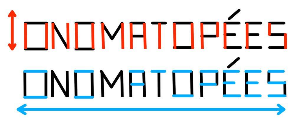 Onomatopées : verticales et horizontales des lettres