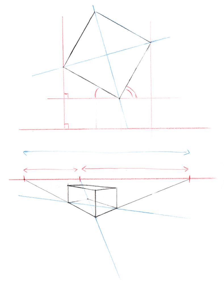 Sur une perspective à deux points de fuite oblique, le point de fuite correspondant aux diagonale ne sera pas centré, et les diagonales ne seront ni perpendiculaires, ni parallèles au plan de l'image.