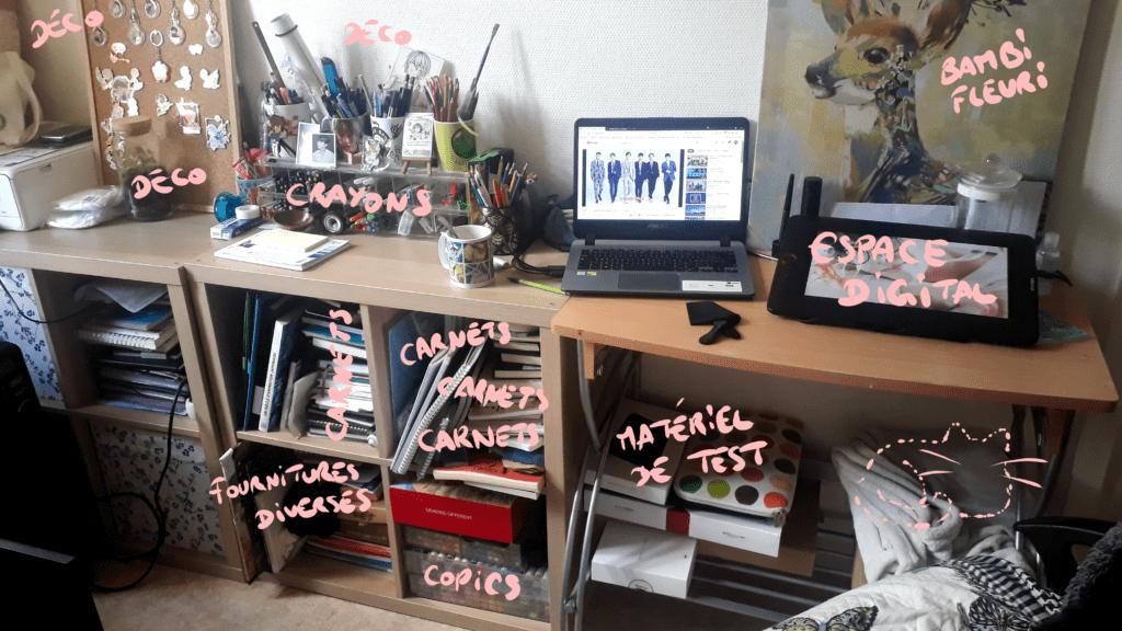 Comment ranger son atelier de dessin ATELIER