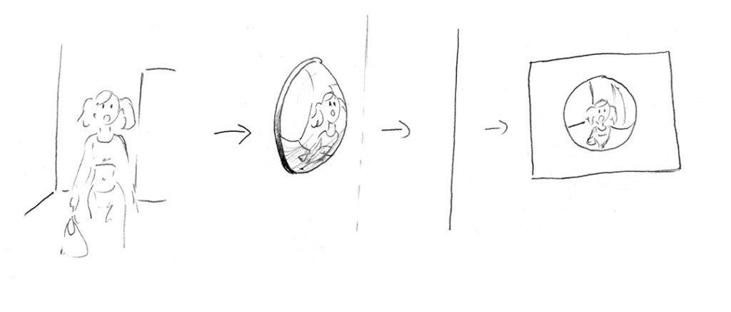 L'effet fisheye : de la 3D à l'image sur un plan.