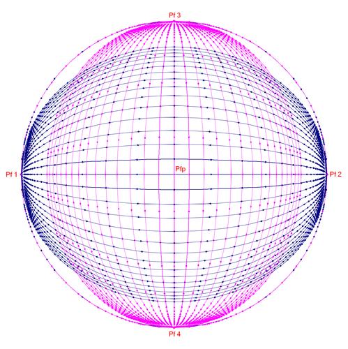 schéma des lignes de construction d'une image en fisheye