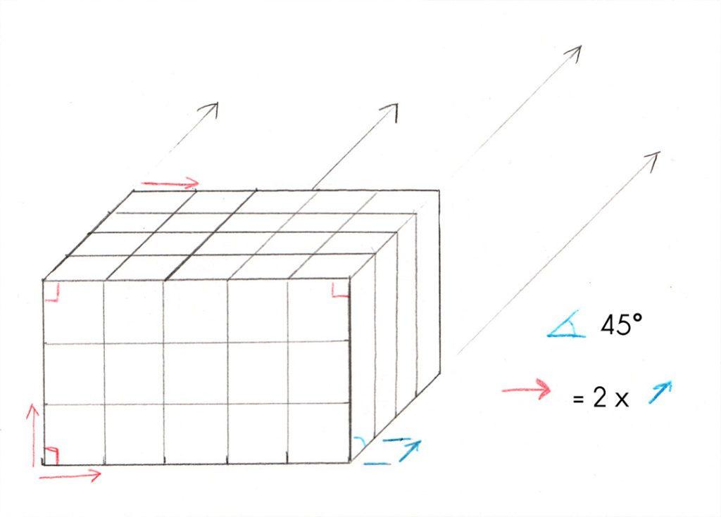 schéma explicatif des principes de perspective cavalière.