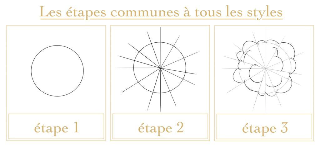 Tutoriel explosions : 3 étapes communes à tous les styles